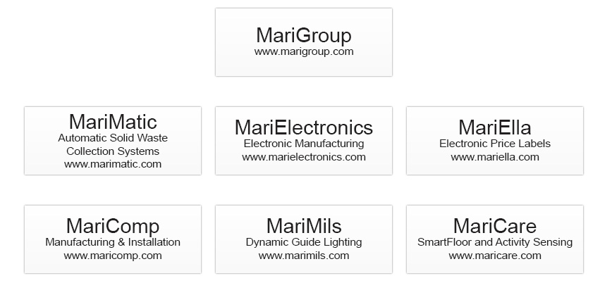 marigroup organization chart